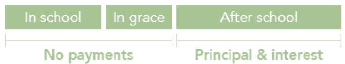 Grace Period Image