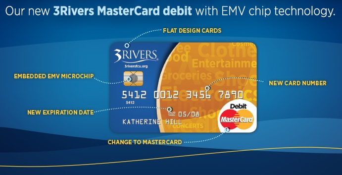 3Rivers Mastercard Graphic
